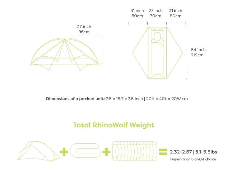 rhinowolf-2-dimensions